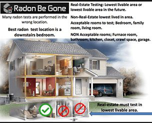 park-city-radon-gas-removal